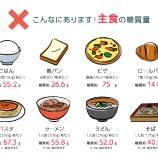 『年収200万円世帯、炭水化物ばかりでリスク増加!貧乏人でも安価で毎日食べられて、健康になれる奇跡の食品とは。』の画像