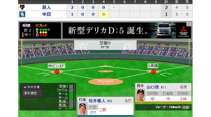 【 動画 】巨人・山口、ノーアウト1・3塁のピンチを3者連続三振で切り抜ける