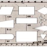『実践資料集28 プログラミング物差し』の画像