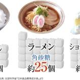 『【悲報】年収200万円以下だと糖尿病になる確率が急上昇!原因は○○○○の過剰摂取・・・』の画像