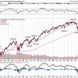 『FOMC「フォワード・ガイダンス」導入検討 個人投資家が攻めるべき時が来た』の画像