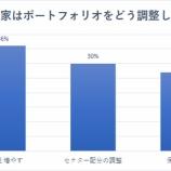 『投資家のおよそ6割が選挙直前にポートフォリオを調整している』の画像