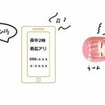 iphone6 plus 20代に知られてないアイフォンの使い方【暴露】