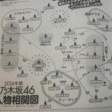 『【乃木坂46】『乃木坂46人物相関図』キタ━━━━(゚∀゚)━━━━!!!』の画像