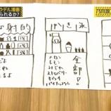 『【乃木坂46】癒し・・・北川悠理がパラデル漫画で描いた射的屋が優しすぎる・・・』の画像