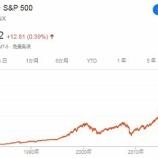 『【米国株】暴落よ、来い!』の画像