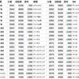 『1/27 エスパス渋谷本館 スタレポ』の画像
