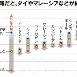 『【悲報】新興国株の大暴落は不可避 世界同時不況で観光収入激減!!』の画像