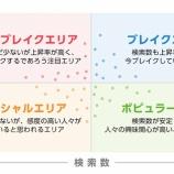 『[イコラブ] 『Yahoo!検索トレンドマップ2018』のブレイクエリアに=LOVEが…【イコールラブ】』の画像