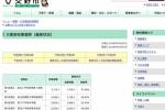【速報】大阪府知事選挙、交野市の投票率は52.03%