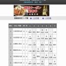 王将戦リーグ3回戦 豊島名人対羽生九段