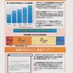 松本大輔のホームページ