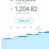 『【双日収支報告】WealthNavi収支報告ver53』の画像