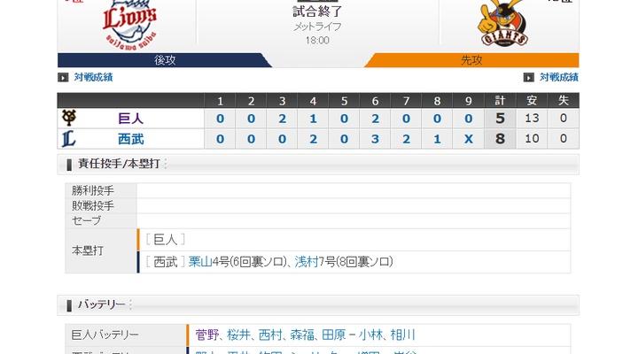 【 巨人試合結果・・・】< 巨 5-8 西 >エース菅野でも勝てなかった巨人・・11連敗【 ハイライト 】
