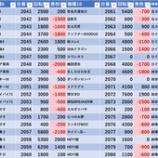 『2/21 エスパス高田馬場本店 旧イベ』の画像