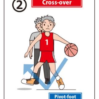 バスケ好き!レフリー大好き:熱いおっちゃん のblog : NBJ