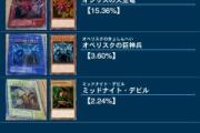 【画像】遊戯王のあのカードを画像認識した結果wwwwwwwwwwwww