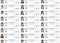 STU48 第1期生オーディション SHOWROOM部門のルーム公開!受験生は102名!多すぎぃ!!