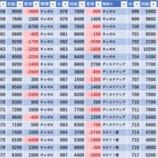 『8/26 アミューズ千葉 千葉三ツ星ホール実戦・初日』の画像