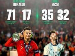 ポルトガル代表のクリスティアーノ・ロナウドとか言う史上最高のキャプテン!