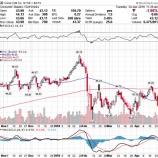 『【KO】コカ・コーラ、予想を上回る好調な企業決算も株価が急落したワケ』の画像