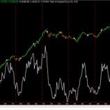 『2012年2月時点の株価循環について』の画像