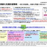 『「東京圏医療介護危機」・・・2040年の戸田市は!』の画像