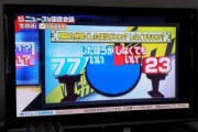 TBS上田晋也の番組「韓国と仲良くすべき?スタジオはYesが87%」→ツイッター投票と真逆になってしまう