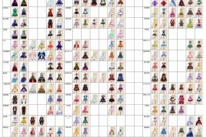 【ミリシタ】第二弾「プラチナセレクションチケットセット」オススメアイドルまとめ&販売は8月19日まで!