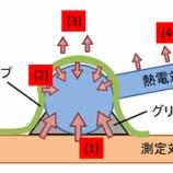 『測定誤差を減らすための熱電対接着の4つのポイント』の画像