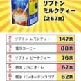 【 画 像 】高校時代飲んでた紙パック飲料ランキングを発表します!!!!