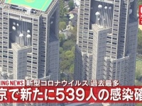 【速報】東京で過去最多539人感染確認!!!3日連続500人超え