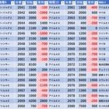 『7/27 エスパス上野新館 旧イベ』の画像