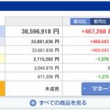『【運用状況】2016年6月末の資産総額は3659万円でした』の画像