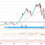 『原油安で明暗も株価は下落基調』の画像