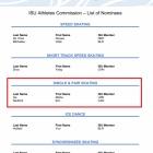 『ミーシャとラドフォードさん ISUアスリート委 選挙に立候補』の画像