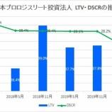 『日本プロロジスリート投資法人・第15期(2020年5月期)決算・一口当たり分配金は4,645円』の画像