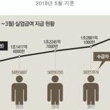 『韓国でアルバイト求人が激減!文在寅の無謀な賃金引き上げの影響。』の画像