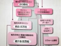 【乃木坂46】ぼく「竹中工務店勤務です」白石麻衣「プッw」