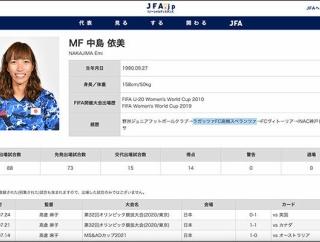日本代表なでしこジャパン・中島依美選手は『ラガッツァFC高槻スペランツァ』に在籍してたみたい