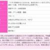 入山杏奈(15)の黒歴史がヤバいwwwwwwwwww