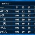 鷹M8≡≡≡≡≡鴎≡≡=/猫/=鷲≡≡-公≡≡≡=檻