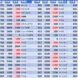 『10/3 キコーナ平井 』の画像