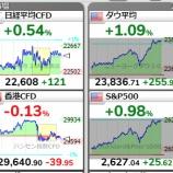 『2017年11月30日予測 日本の投資家、投機家の皆様!!今こそ大和魂を持ってエントリーする時ではございませんか、、』の画像