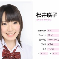 [速報] AKB 松井咲子さんtwitterを始める アイドルファンマスター