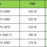 『新世代GPUに備えた電源選びのポイント』の画像