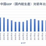 『【貿易戦争】中国経済の成長鈍化で一段の景気刺激策か ただし積み上がる借金の山は新たなリスクとなる』の画像