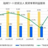 『福岡リート投資法人・第34期(2021年8月期)決算・一口当たり分配金は3,539円』の画像