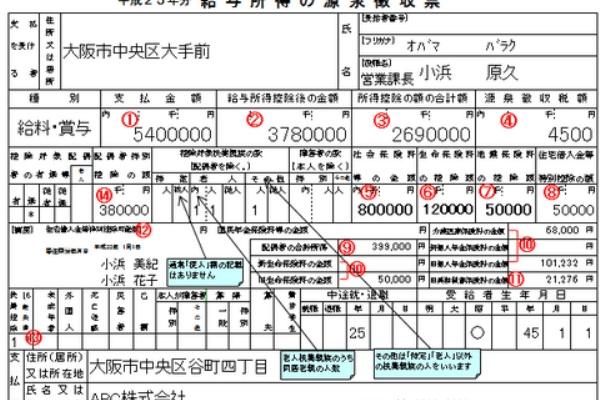 源泉 徴収 票 の 見方