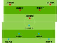 【日向坂46】影ちゃん考案『日向坂46サッカー選抜』ぶりっ子トライアングル発見wwwwwwwwwww